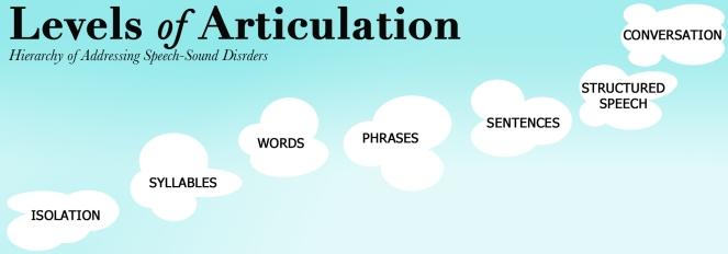 articulation_visual1.jpg